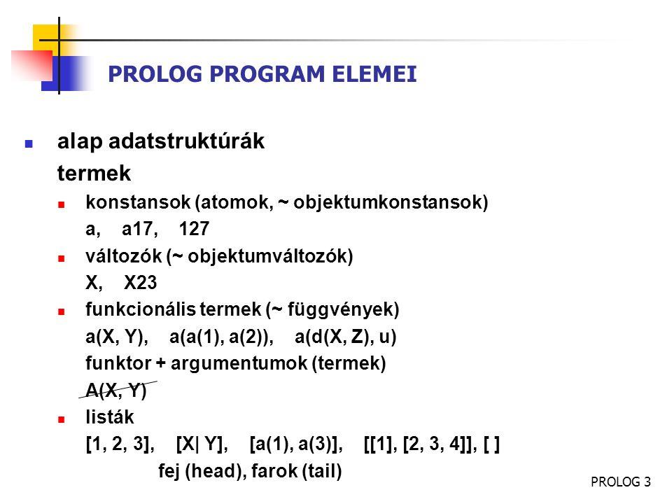 PROLOG PROGRAM ELEMEI alap adatstruktúrák termek
