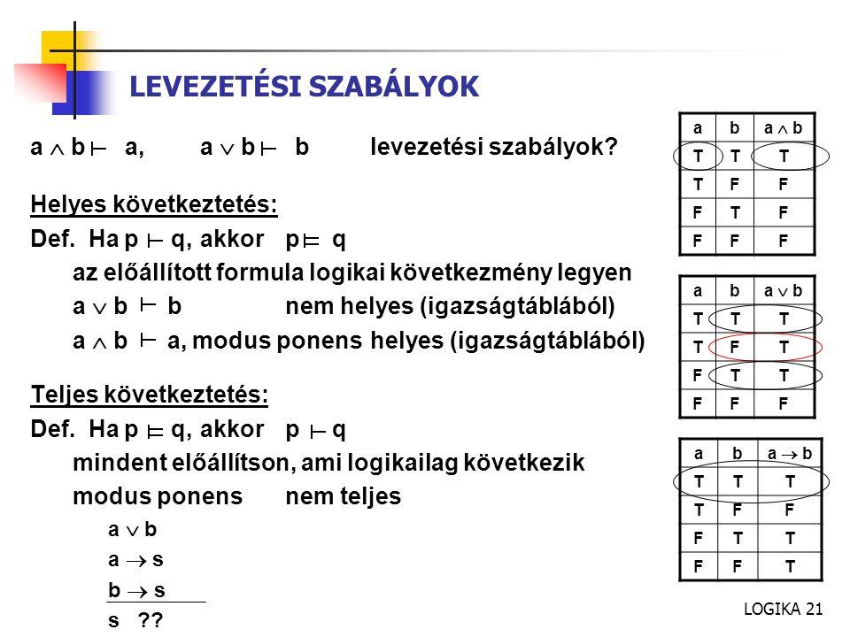 LEVEZETÉSI SZABÁLYOK a  b a, a  b b levezetési szabályok