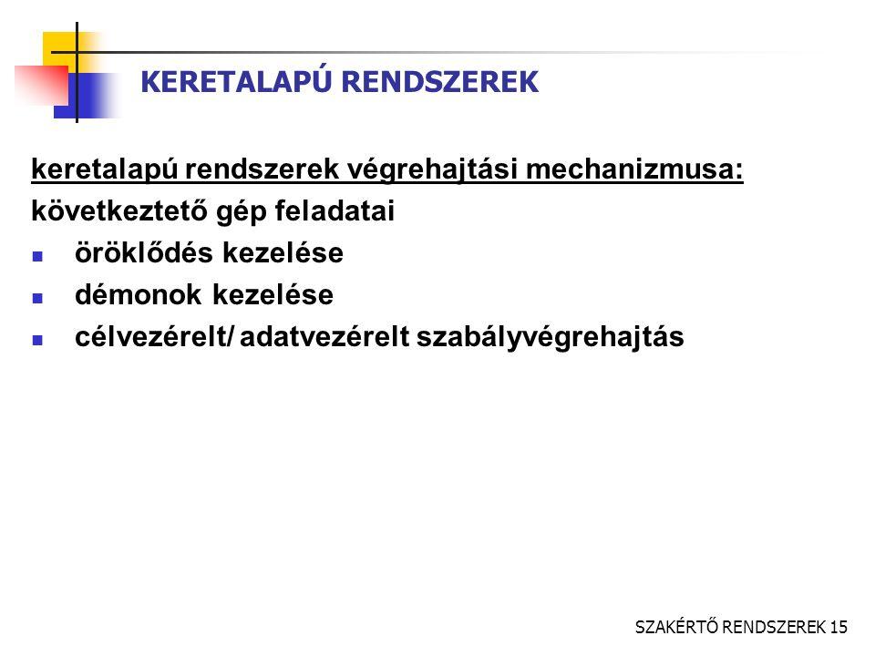 KERETALAPÚ RENDSZEREK