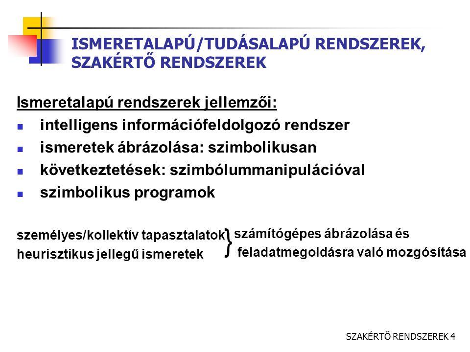 ISMERETALAPÚ/TUDÁSALAPÚ RENDSZEREK, SZAKÉRTŐ RENDSZEREK