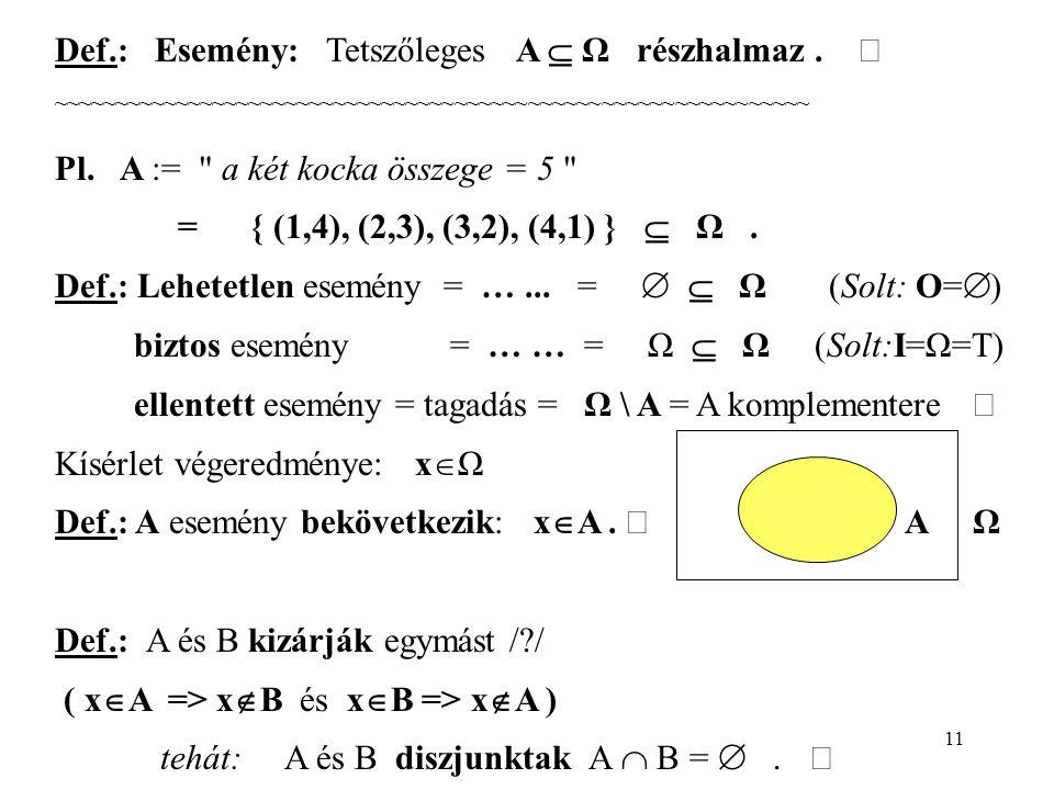 Def.: Esemény: Tetszőleges A  Ω részhalmaz . 