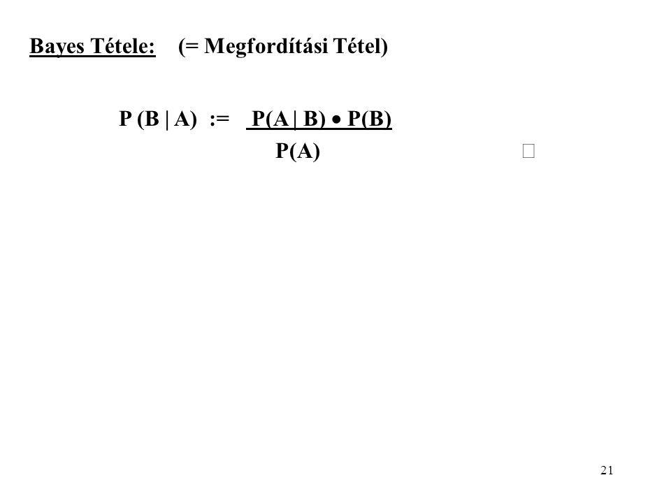 Bayes Tétele: (= Megfordítási Tétel)