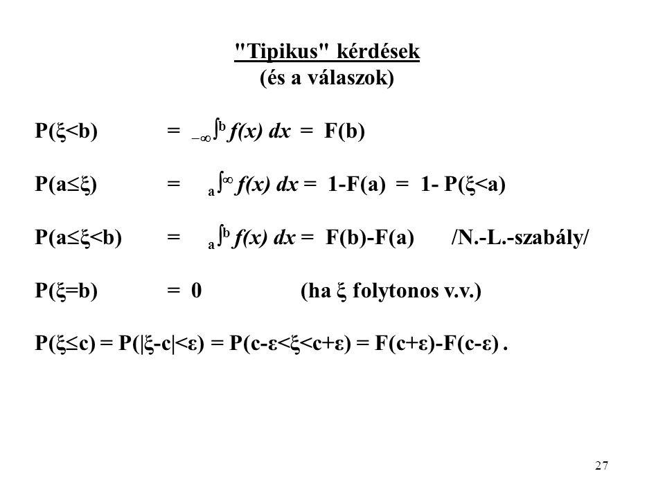 Tipikus kérdések (és a válaszok) P(ξ<b) = b f(x) dx = F(b) P(aξ) = a f(x) dx = 1-F(a) = 1- P(ξ<a)