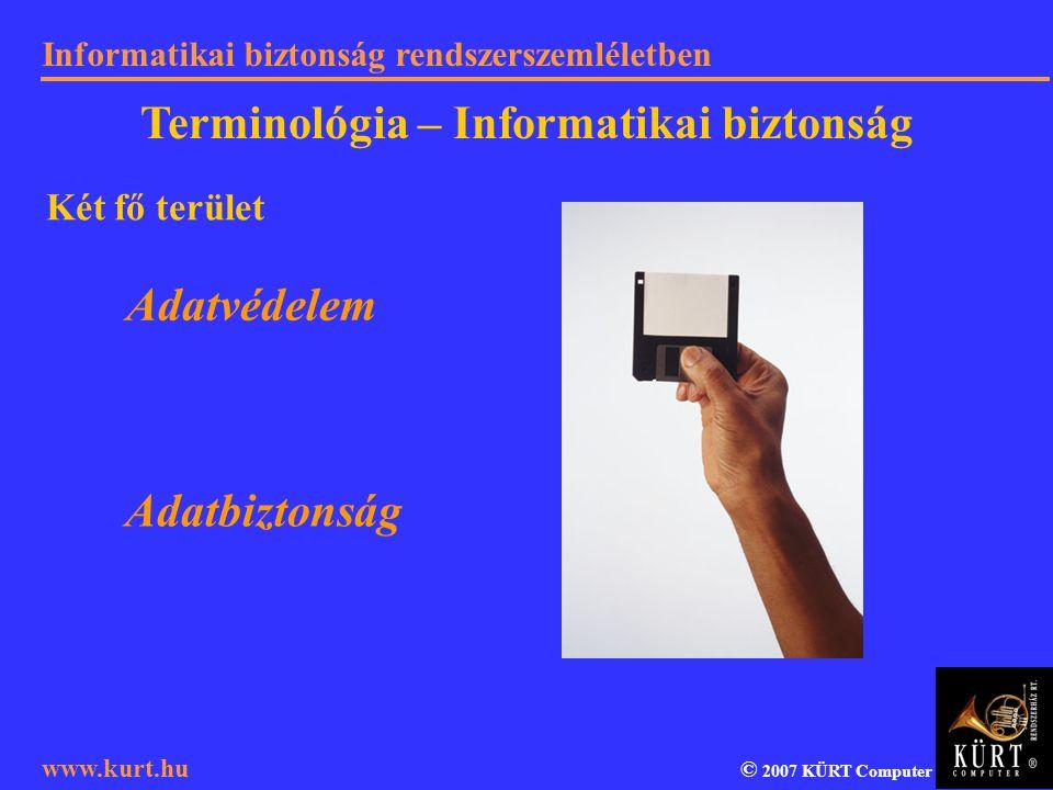 Terminológia – Informatikai biztonság