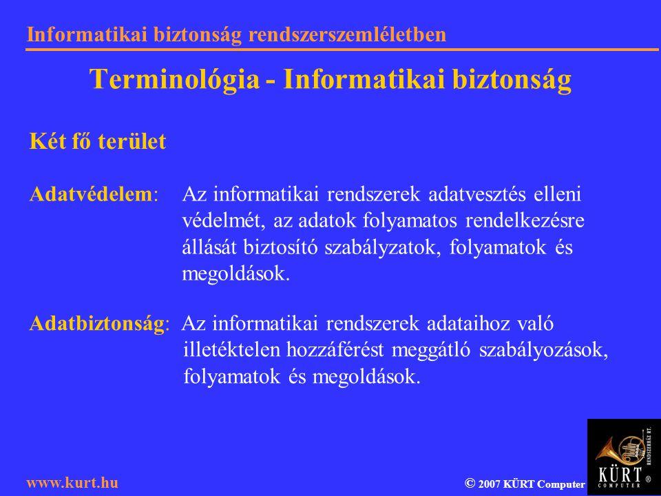 Terminológia - Informatikai biztonság