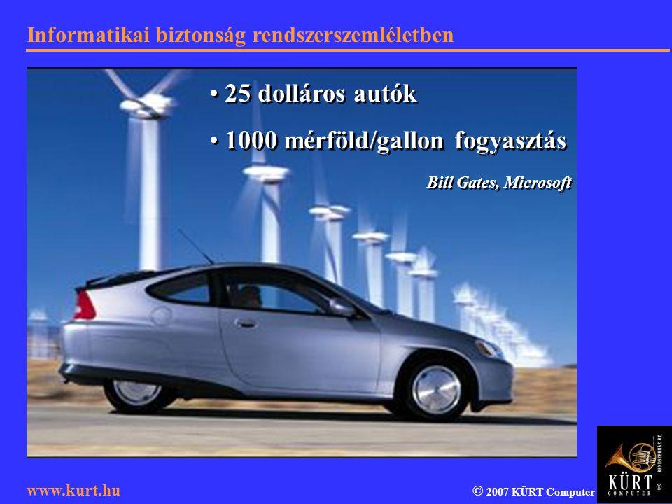1000 mérföld/gallon fogyasztás