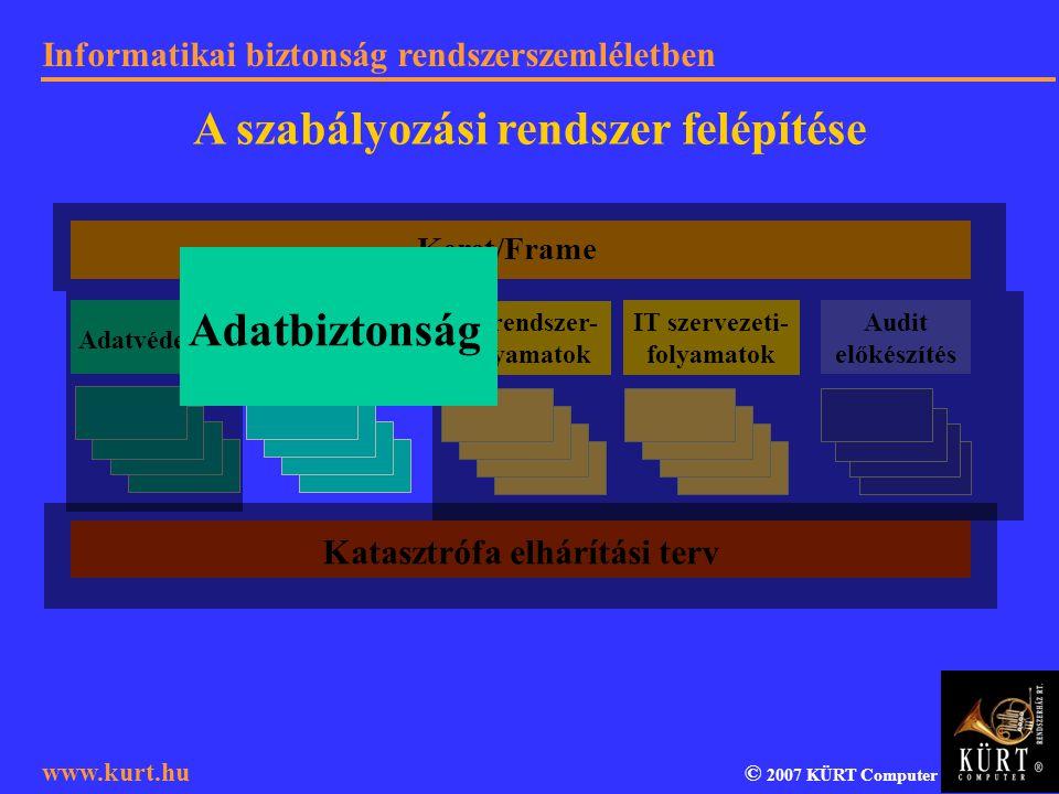 A szabályozási rendszer felépítése Adatbiztonság
