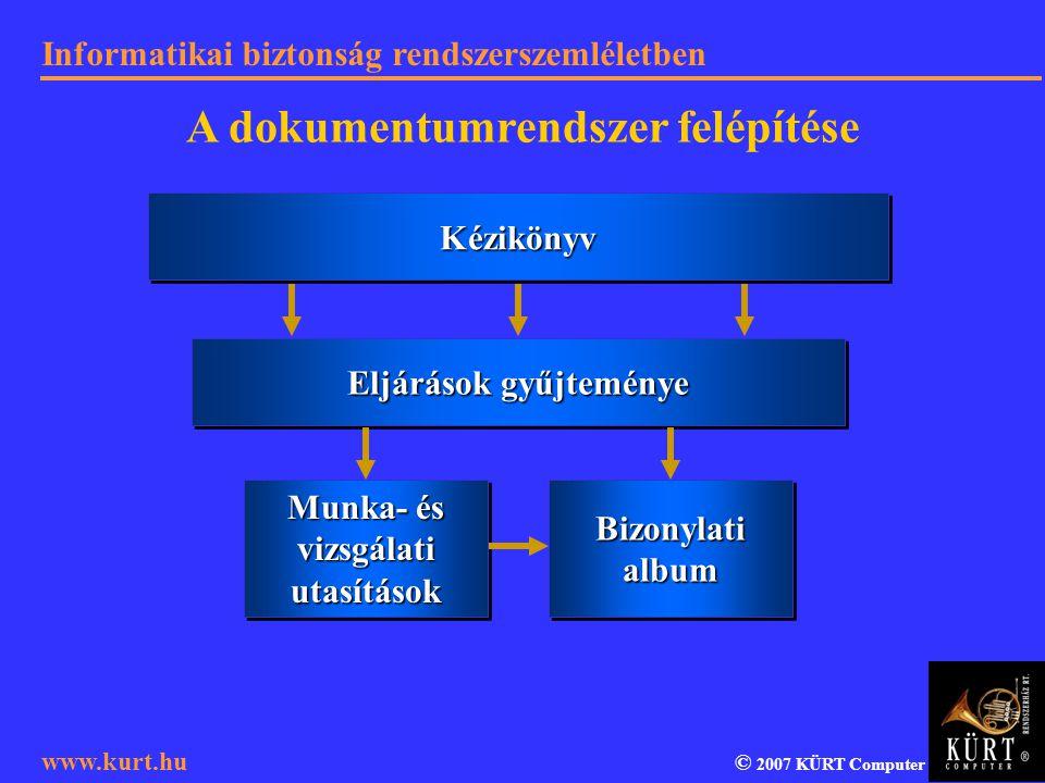 A dokumentumrendszer felépítése
