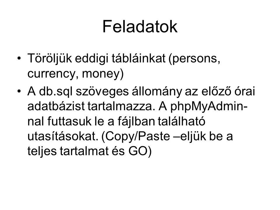 Feladatok Töröljük eddigi tábláinkat (persons, currency, money)