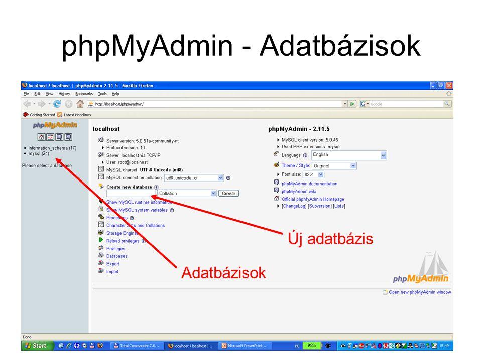 phpMyAdmin - Adatbázisok