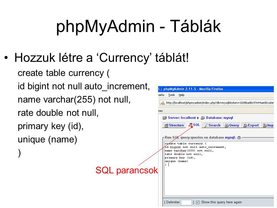 phpMyAdmin - Táblák Hozzuk létre a 'Currency' táblát!