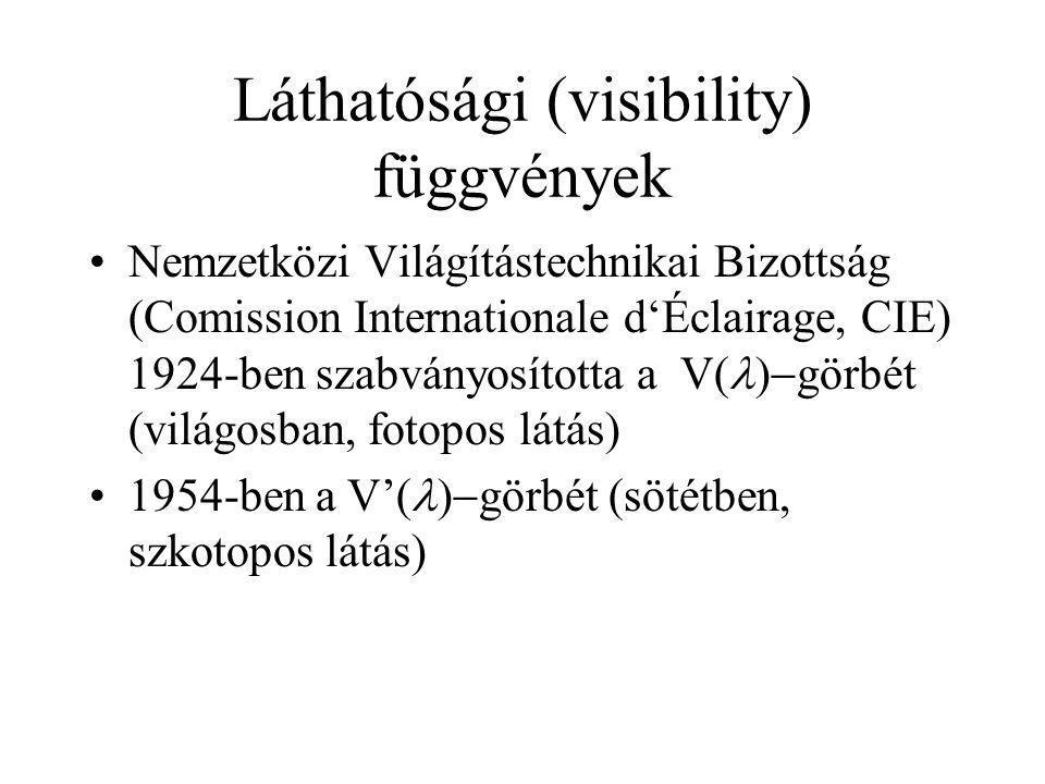 Láthatósági (visibility) függvények