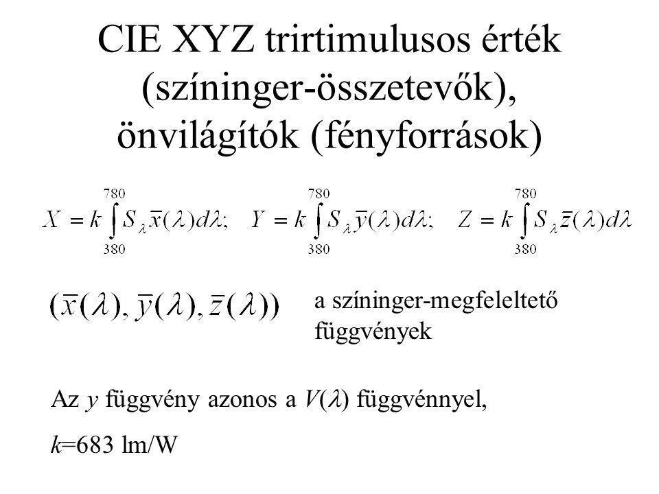CIE XYZ trirtimulusos érték (színinger-összetevők), önvilágítók (fényforrások)