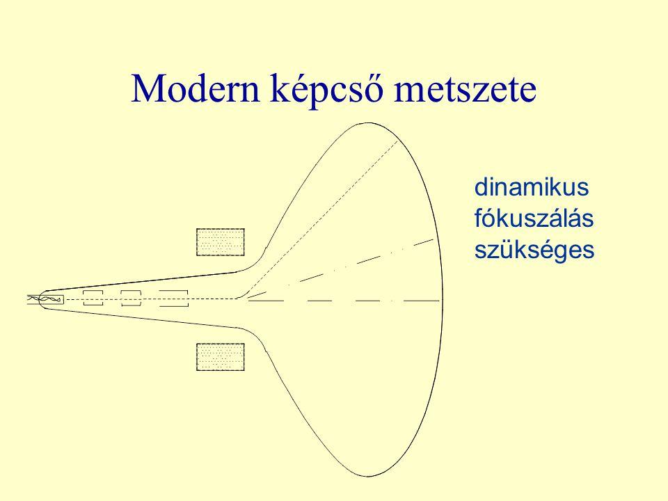 Modern képcső metszete