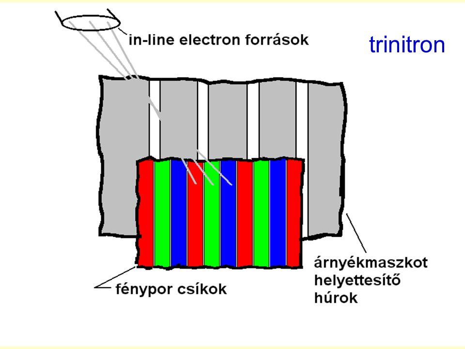 trinitron