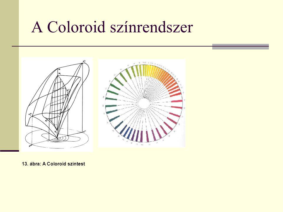 A Coloroid színrendszer