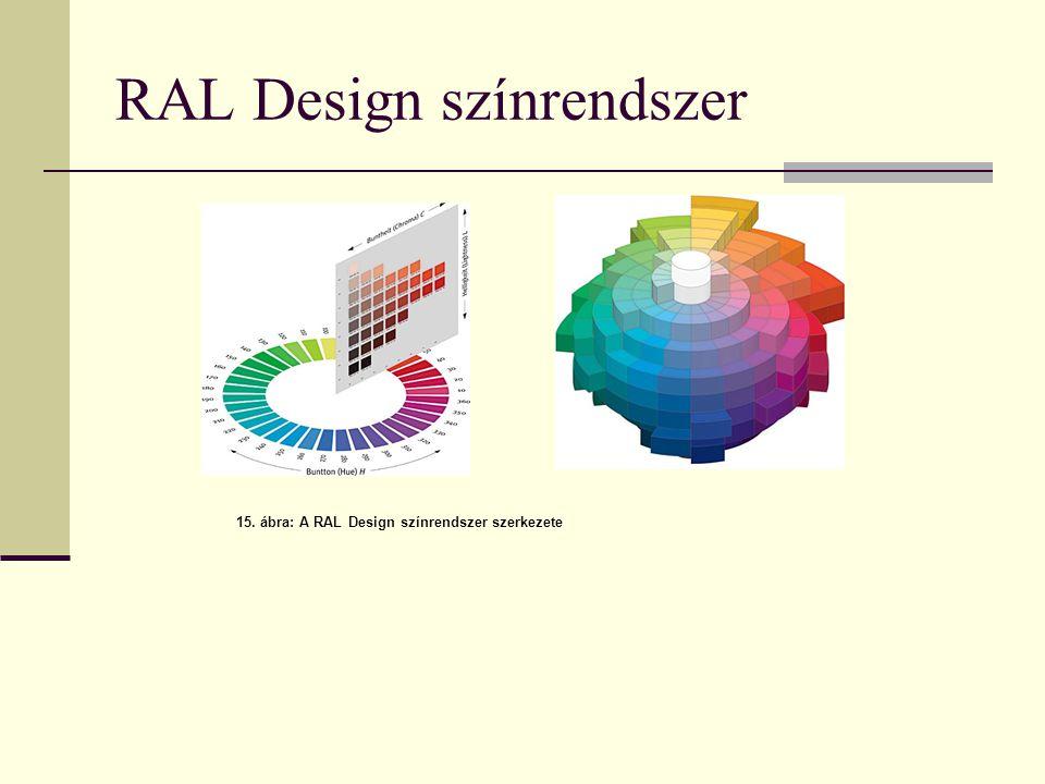 RAL Design színrendszer