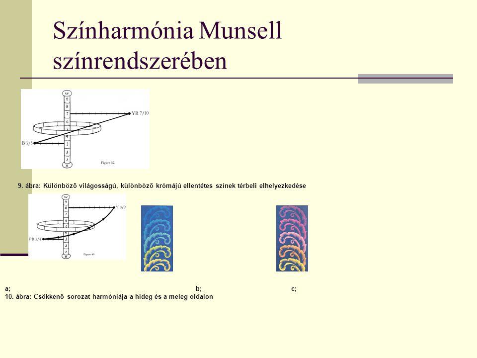 Színharmónia Munsell színrendszerében