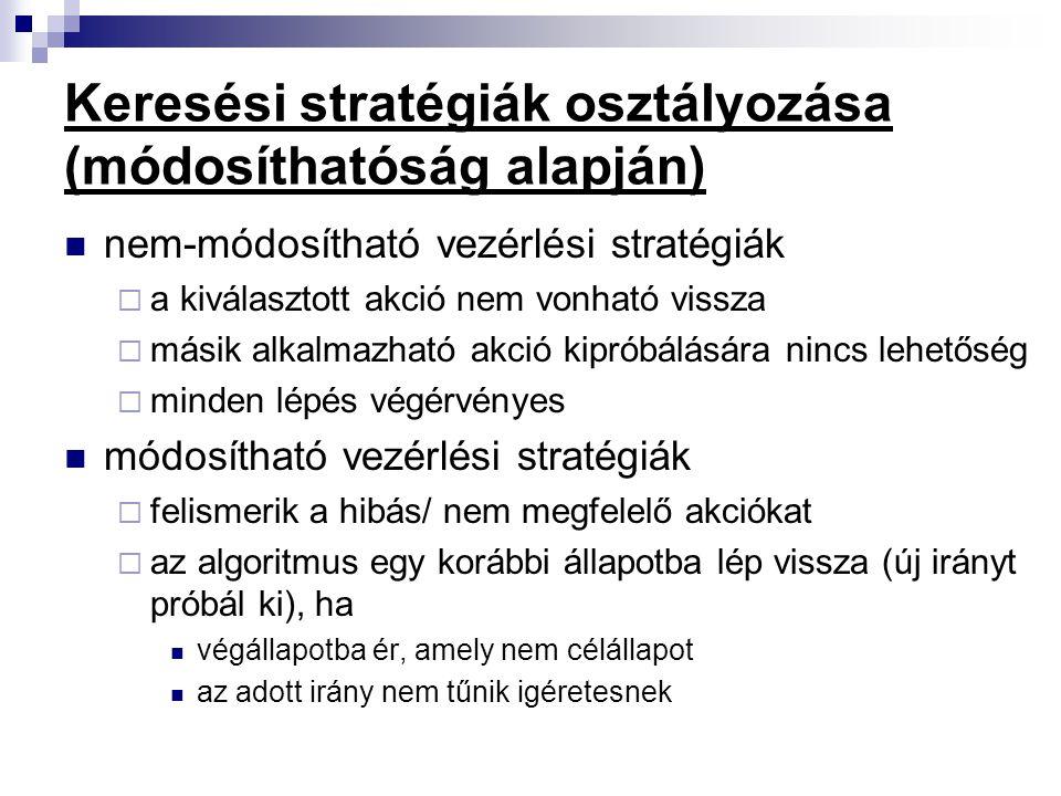 Keresési stratégiák osztályozása (módosíthatóság alapján)