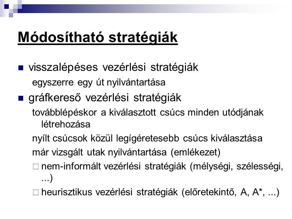 Módosítható stratégiák