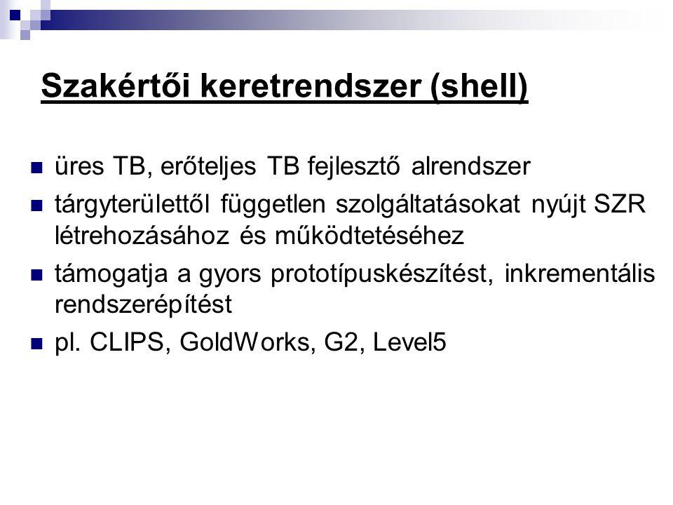 Szakértői keretrendszer (shell)