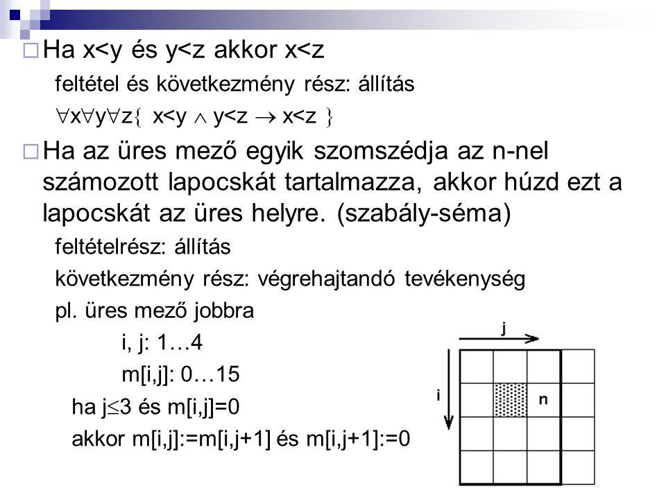Ha x<y és y<z akkor x<z