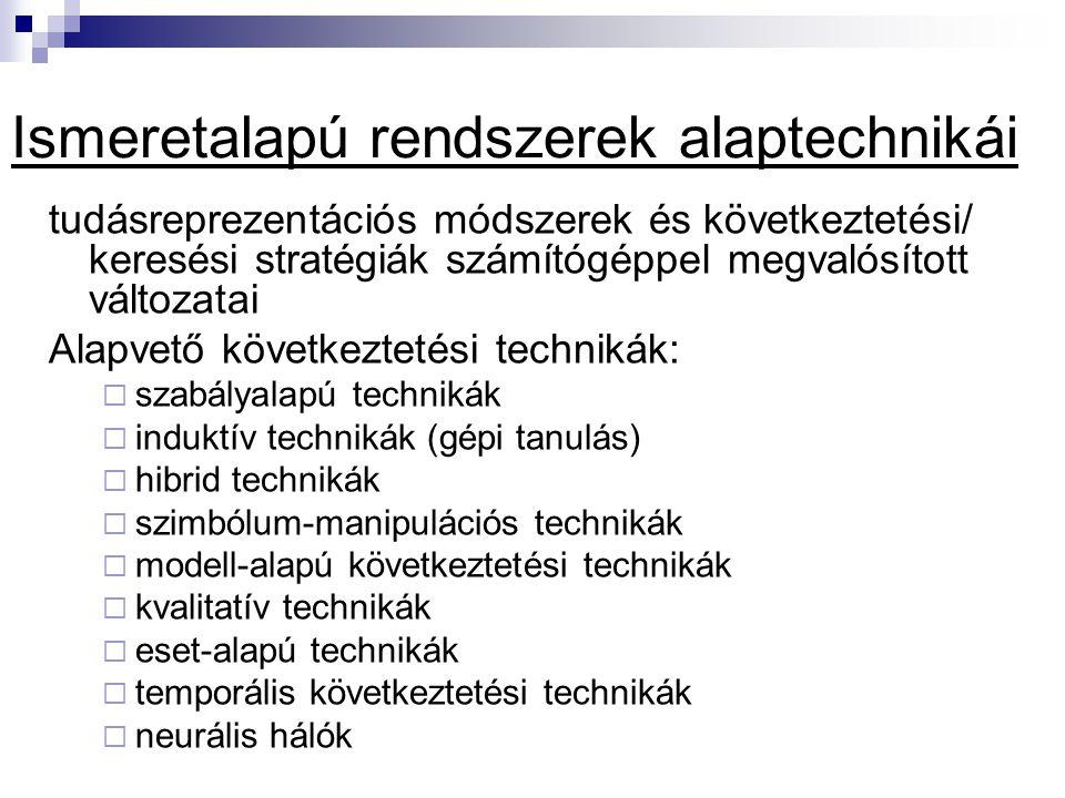 Ismeretalapú rendszerek alaptechnikái