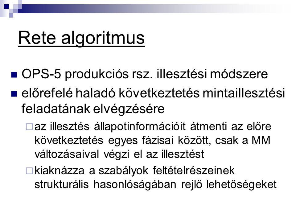 Rete algoritmus OPS-5 produkciós rsz. illesztési módszere
