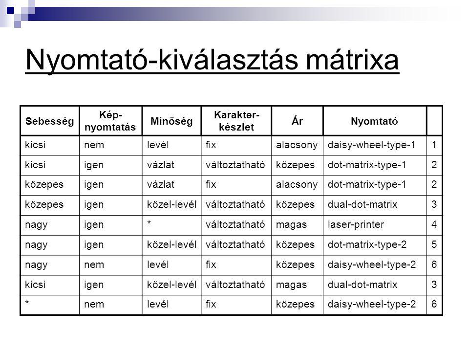 Nyomtató-kiválasztás mátrixa