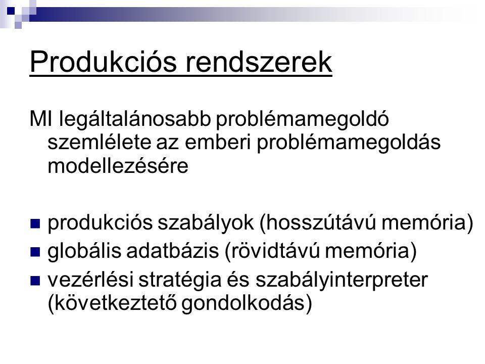 Produkciós rendszerek