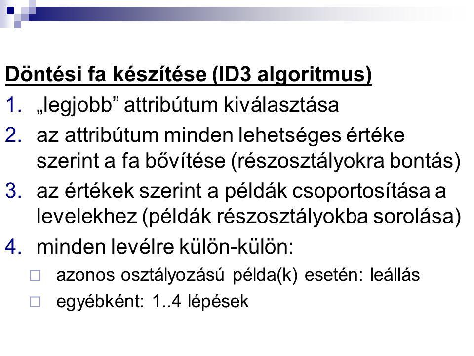 Döntési fa készítése (ID3 algoritmus)