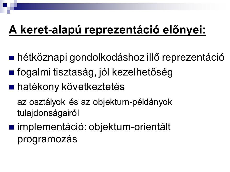 A keret-alapú reprezentáció előnyei: