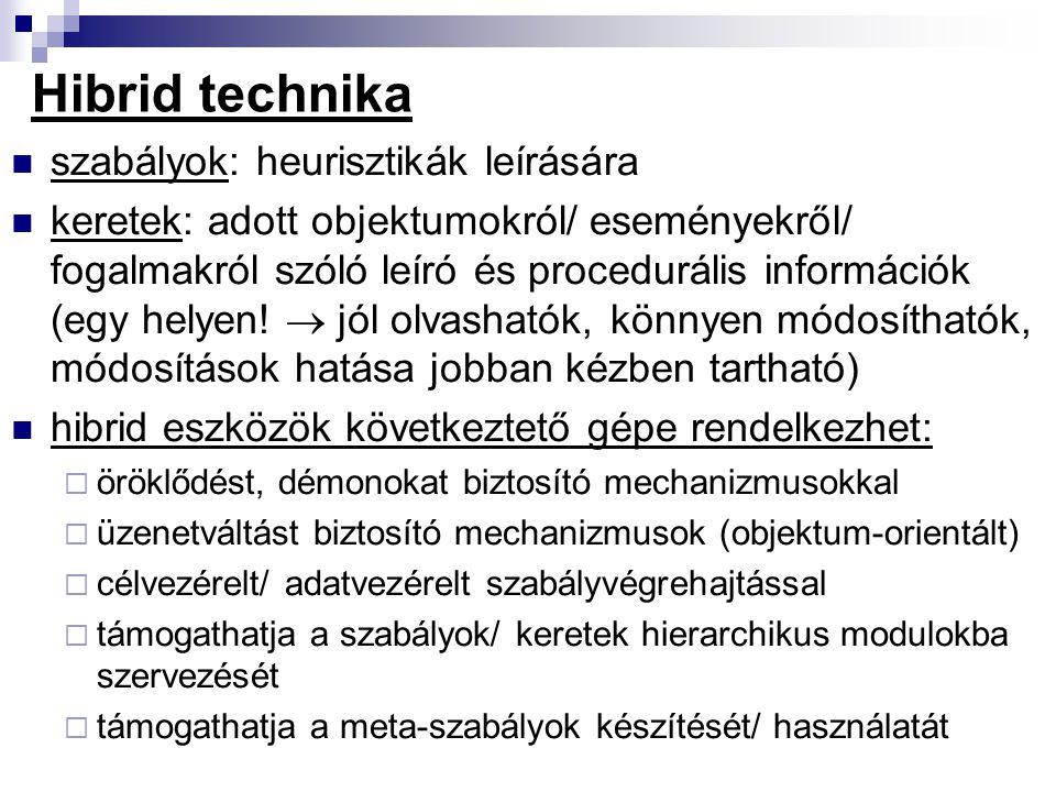 Hibrid technika szabályok: heurisztikák leírására