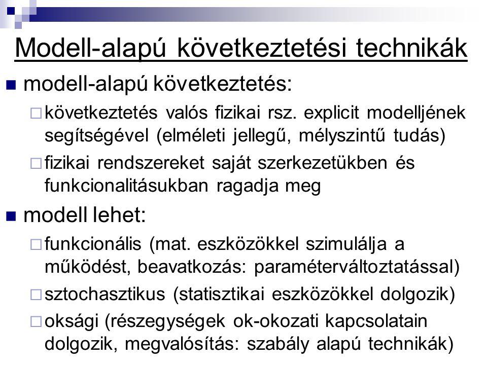 Modell-alapú következtetési technikák