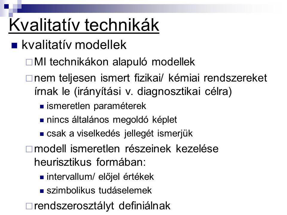 Kvalitatív technikák kvalitatív modellek