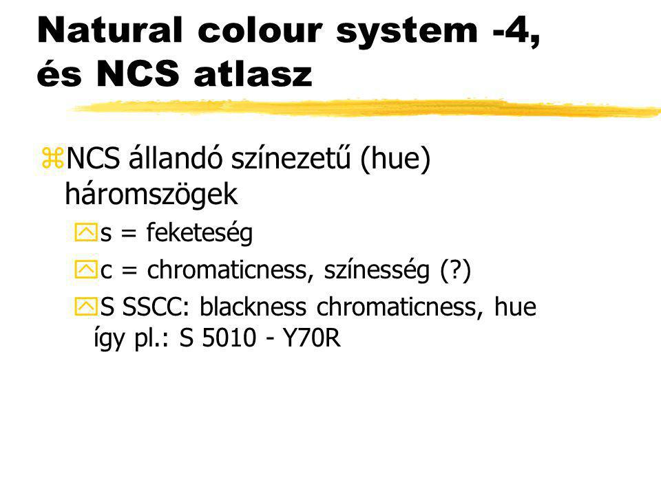 Natural colour system -4, és NCS atlasz