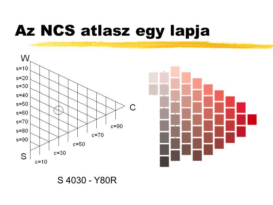 Az NCS atlasz egy lapja S 4030 - Y80R