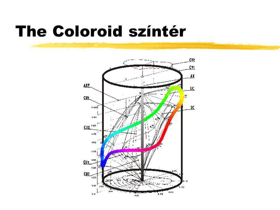 The Coloroid színtér