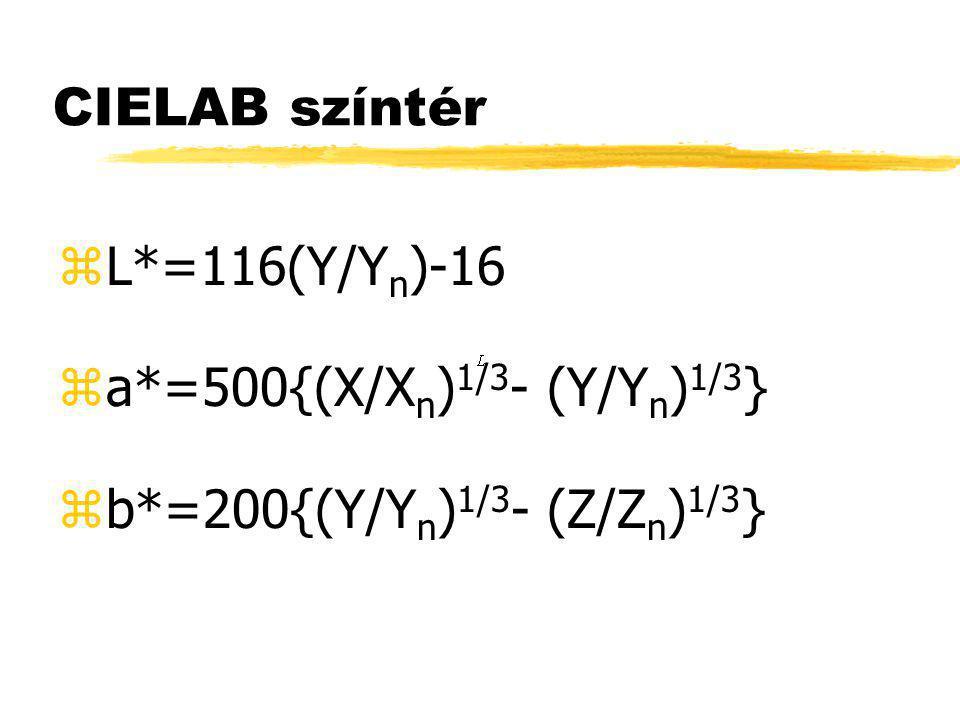 CIELAB színtér L*=116(Y/Yn)-16 a*=500{(X/Xn)1/3- (Y/Yn)1/3} b*=200{(Y/Yn)1/3- (Z/Zn)1/3}