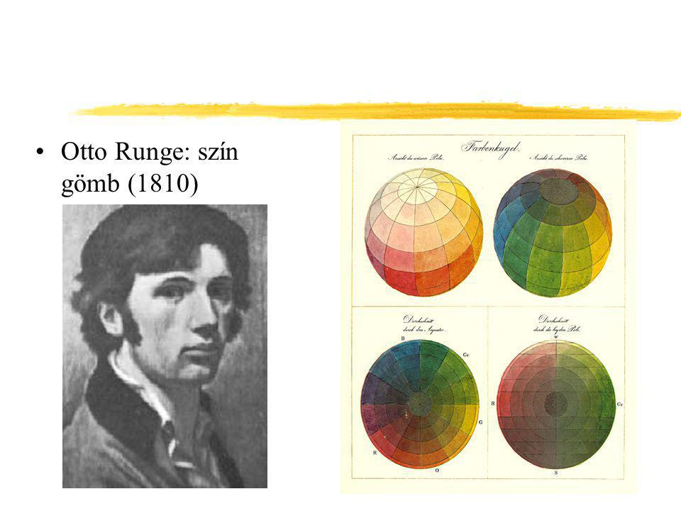 Early colour order systems