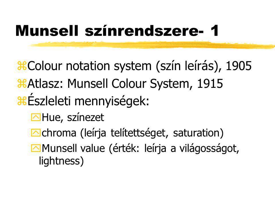 Munsell színrendszere- 1