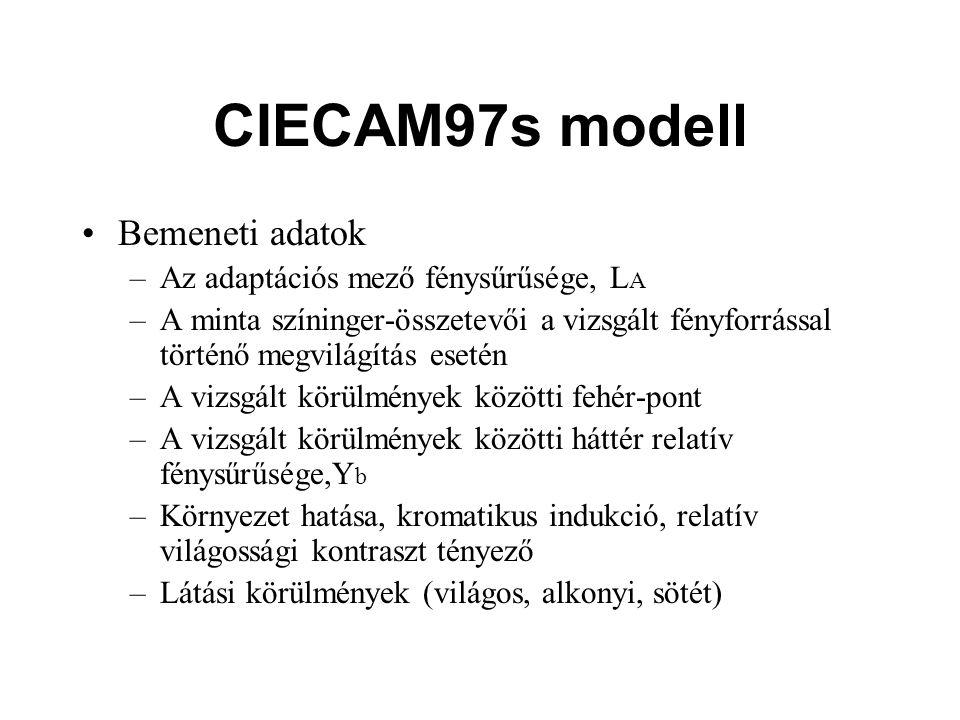 CIECAM97s modell Bemeneti adatok Az adaptációs mező fénysűrűsége, LA