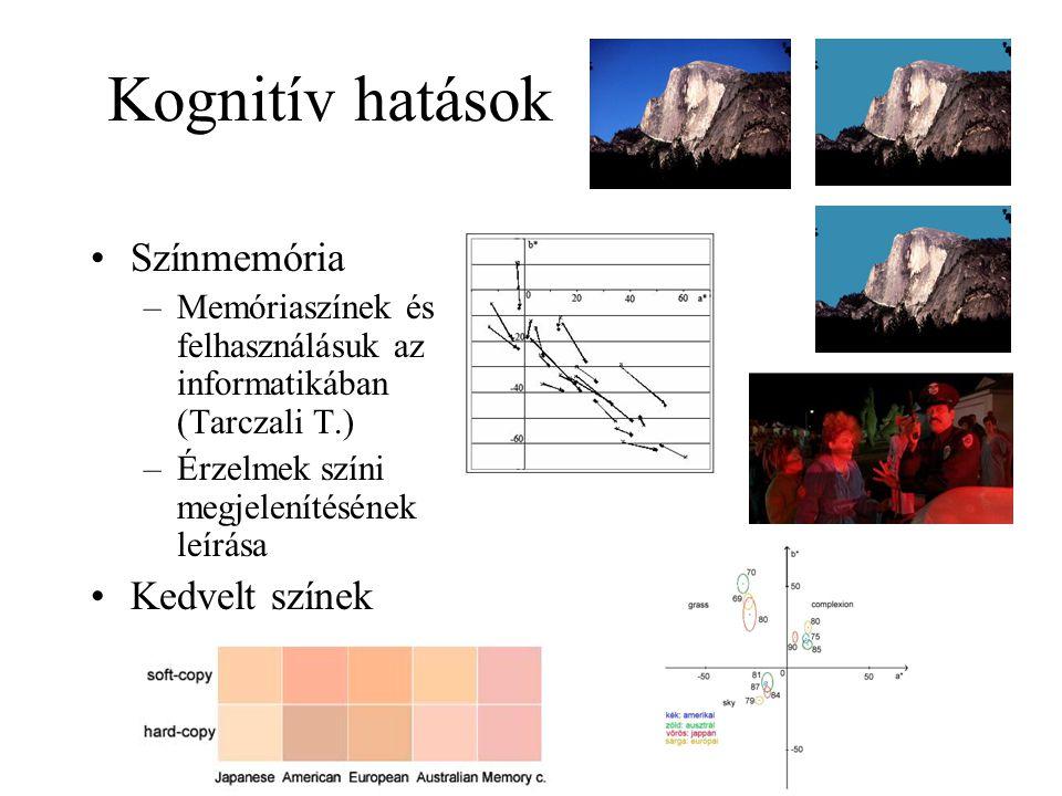 Kognitív hatások Színmemória Kedvelt színek