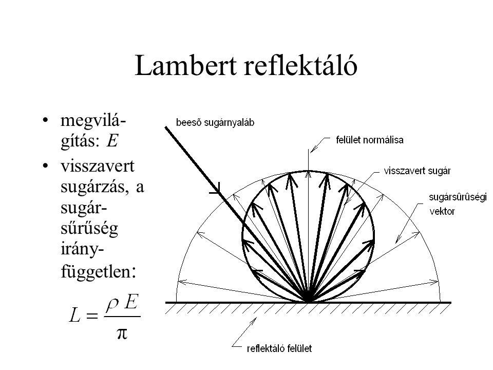 Lambert reflektáló megvilá-gítás: E