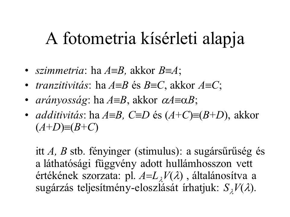 A fotometria kísérleti alapja
