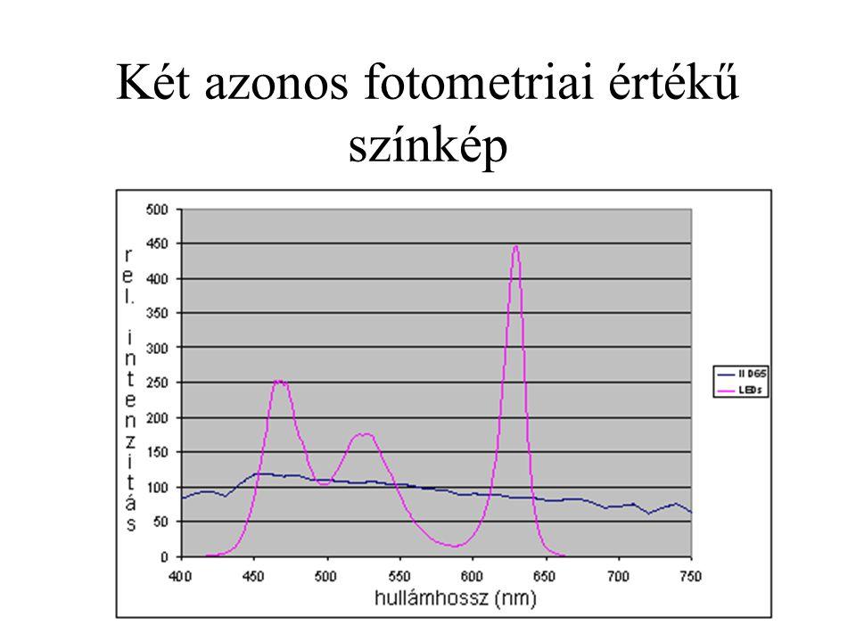 Két azonos fotometriai értékű színkép