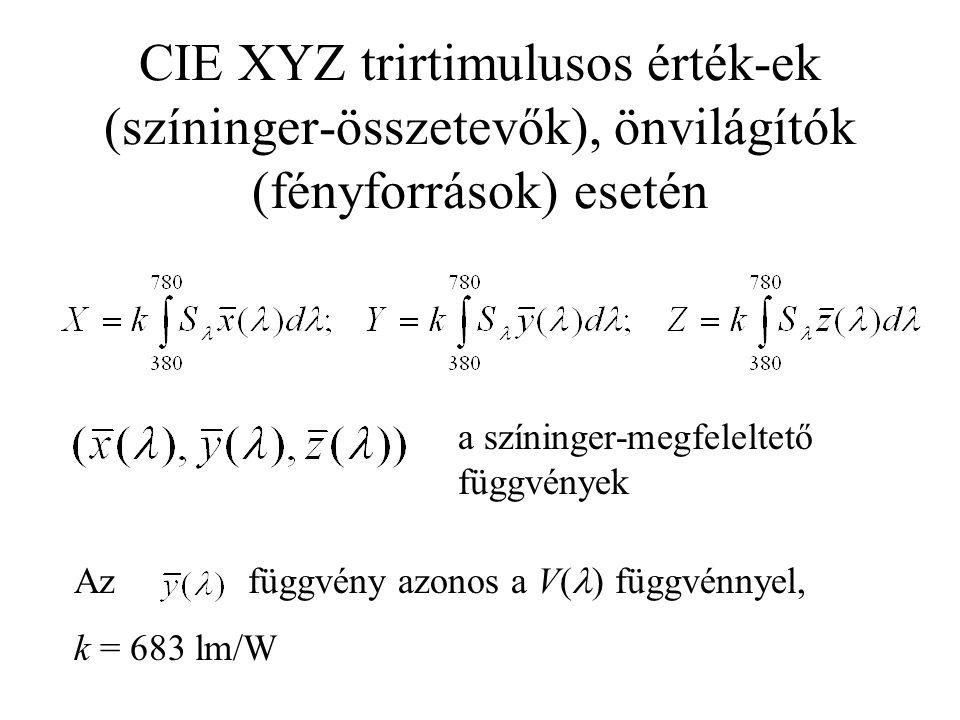 CIE XYZ trirtimulusos érték-ek (színinger-összetevők), önvilágítók (fényforrások) esetén