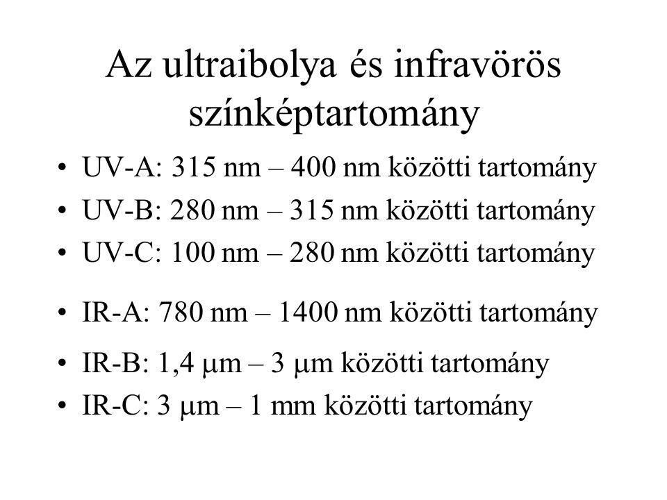 Az ultraibolya és infravörös színképtartomány