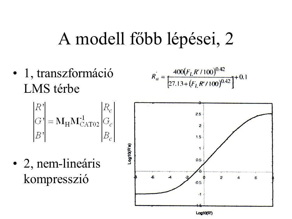 A modell főbb lépései, 2 1, transzformáció LMS térbe