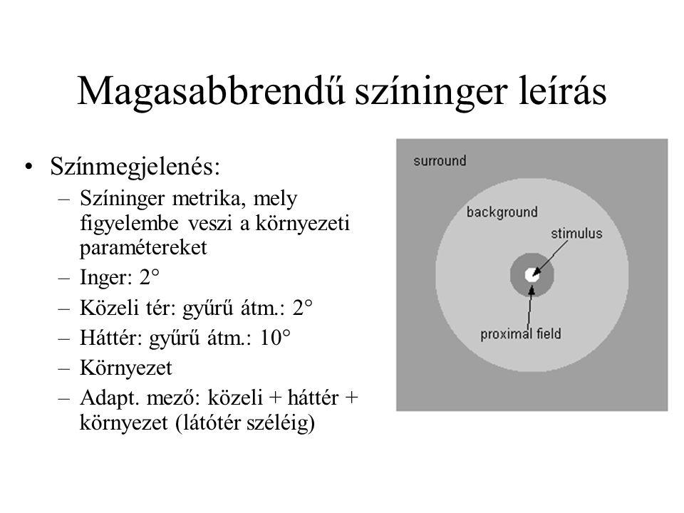 Magasabbrendű színinger leírás